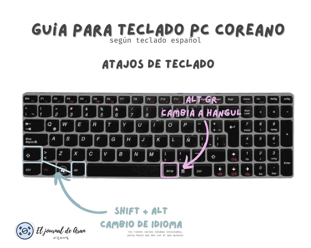 Atajos teclado idioma coreano